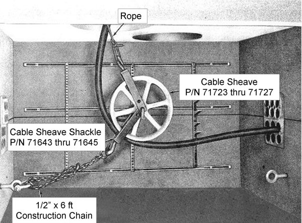 Cable Sheaves General Machine Products Kt Llc